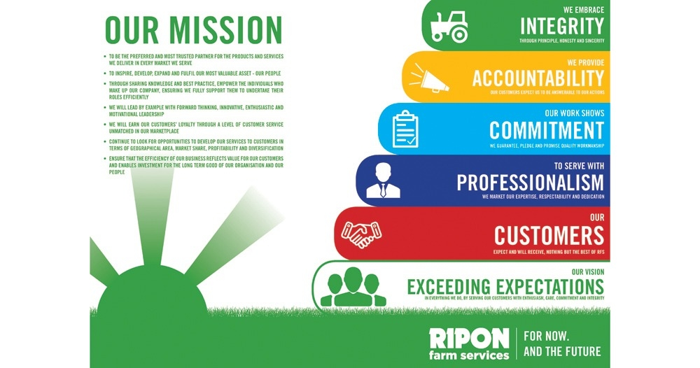 Ripon Farm Services Mission